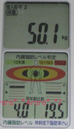 実験後の体重画像