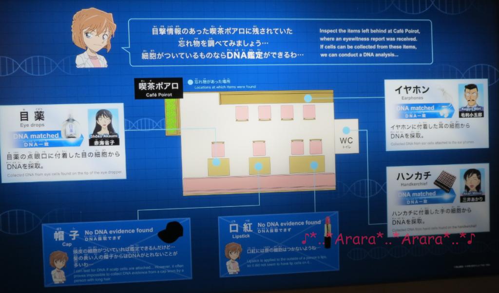 コナン科学捜査展 DNA鑑画像